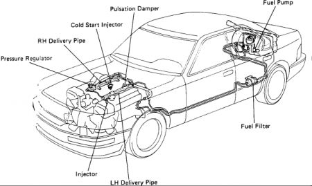 1991 lexus ls 400 location of cold start injector valve