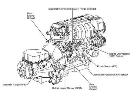 1995 F150 Catalytic Converter Sensor together with Oil Pump Replacement Cost further Engine Diagram For A 1990 Ford 5 8 Liter moreover Land Rover 300tdi Cylinder Block Piston Camshaft Diesel Engine Diagram together with Saturn Sl1 2002 Saturn Sl1 Cam Shaft Sensor. on 2000 honda odyssey cam sensor location