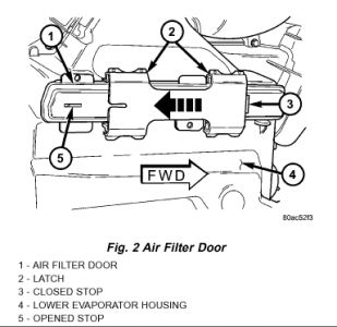 2007 Dodge Charger Fuse Box together with Dodge Caravan 2003 Dodge Caravan Cabin Air Filter in addition Chevy Silverado Fuel Pressure Regulator Location in addition 2002 Ford Explorer Cabin Filter Location in addition 2012 Nissan Rogue Wiring Diagram. on 2010 dodge grand caravan cabin air filter