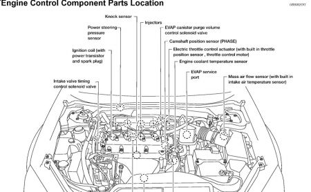 http://www.2carpros.com/forum/automotive_pictures/12900_camshaft_7.jpg