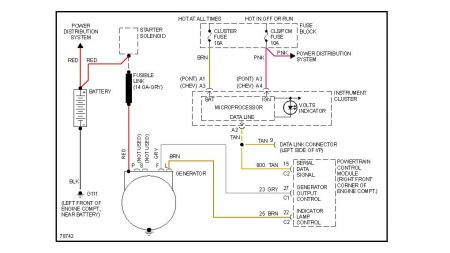 12900_cavalier_alty_1 wiring diagram 99 cavalier charging system readingrat net 1993 chevy 1500 alternator wiring diagram at n-0.co