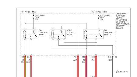2000 Oldsmobile    Alero    Cooling Fans     Engine    Cooling Problem