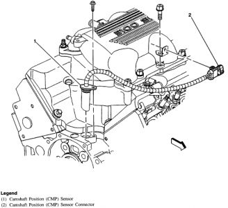 1998 buick century camshaft sensor: i'm just wondering ... chevy 3100 engine diagram