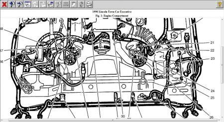 1996 Lincoln Town Car Air Suspension Where Is The Air Compressor