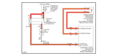 2002 Pontiac Sunfire Cooling System Diagram - Wiring Diagram ... on