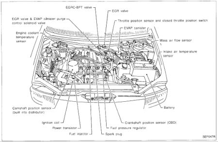 2000 nissan quest engine diagram auto wiring diagrams 2000 nissan quest engine diagram auto