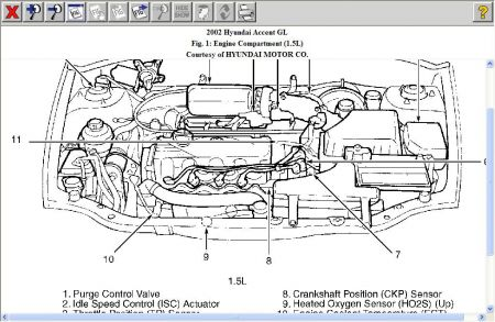 2002 hyundai accent fuel pressure engine mechanical problem 2002 pressure test port is on the fuel delivery pipe see below pressure specs cps some cars do not have one for some reason also the crankshaft angle sensor is