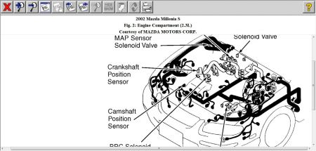 Acura Rsx Tail Light Wiring Diagram