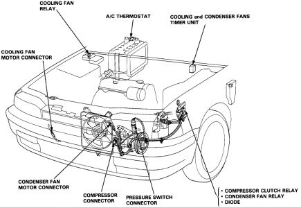 1991 Honda Accord Air Conditioning Problem 1991 Honda