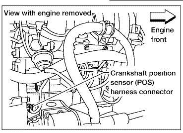 Cranks on Camshaft Position Sensor Location 2 4