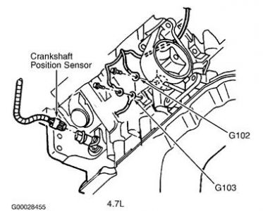 6i2dy Ra Mab also 0vin0 2001 Dodge Caravan No Trouble Codes Will Not Run furthermore 2001 Chevy Tahoe Camshaft Sensor Location as well 890ej Dodge Durango 2006 Dodge Durango 5 7 Hemi also T17798067 Happens when o2 sensor goes bad 2004. on can you drive with crank sensor bad