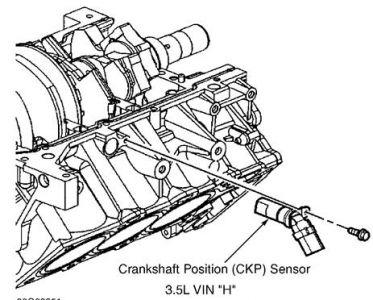 Crankshaft Sensor Location Looking For The Crank Sensor