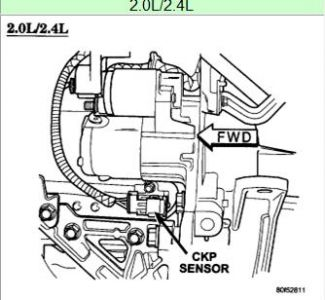 Cs on Chrysler Sebring Crankshaft Position Sensor Location