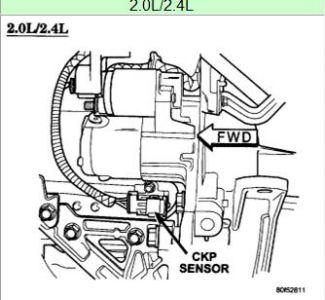 need location of crankshaft position sensor it will crank. Black Bedroom Furniture Sets. Home Design Ideas