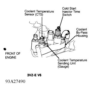 94 Toyota Pickup Coolant Sensor Location