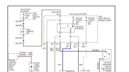 see circuit diagram below   http://www 2carpros com/forum/automotive_pictures/12900_cts_5