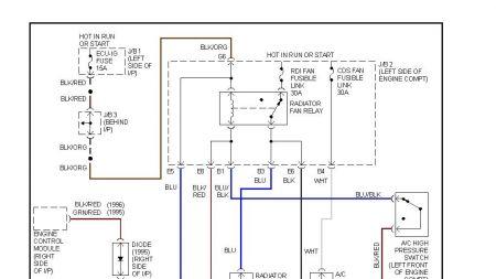 1996 toyota camry radiator fan wiring diagram wiring diagram z4 rh 9 bythg biologiethemenabitur de