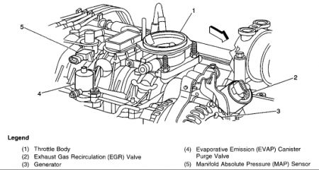 Cv on 2002 Chevy Blazer Engine Diagram