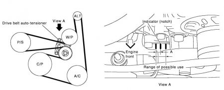 Nissan Altima 2005 Nissan Altima Serpentine Belt Diagram