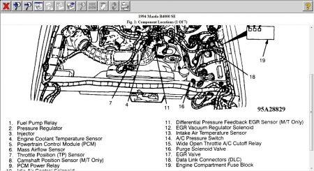 wiring diagrams for 1995 mazda b4000 - wiring source 1995 mazda millenia fuse box location #12