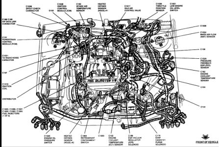 1995 taurus engine diagram wiring diagram u2022 rh tinyforge co 2000 Ford Taurus Vacuum Diagram 1998 Ford Taurus Engine Diagram