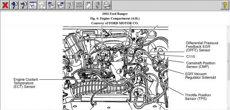 Ford 4 6 Engine Problems Misfire Wiring Diagram Fuse Box
