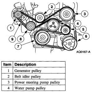 2004 peterbilt 379 wiring diagram with Car Air Conditioning Repair on Car Air Conditioning Repair also Club Car Headlight Wiring Diagram as well 2005 Mercury Mountaineer Wiring Diagrams further Chevy 10 Bolt Diagram in addition Peterbilt 379 Air Diagram.