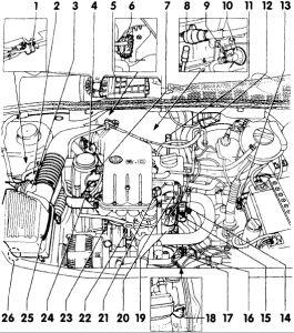 1998 volkswagen jetta evap cannister where is it located 98 Vw Jetta Engine Diagram 98 jetta vr6 engine diagram wiring