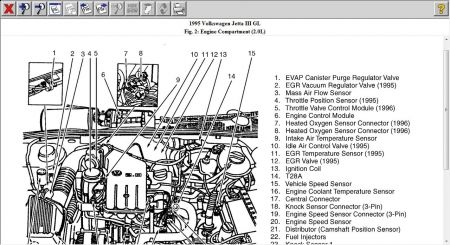 [SCHEMATICS_4FD]  1998 Vw Passat 2 0 Engine Diagram | Wiring Diagram | 1998 Vw Passat 2 0 Engine Diagram |  | Wiring Diagram - Autoscout24