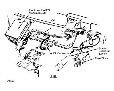 1994 Chevy S10 Blazer Fuse Box Diagram