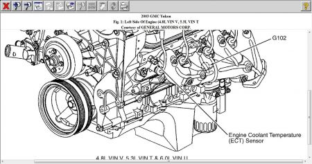 2003 gmc yukon engine diagram wiring diagrams text 2008 Dodge Ram 1500 Engine Diagram
