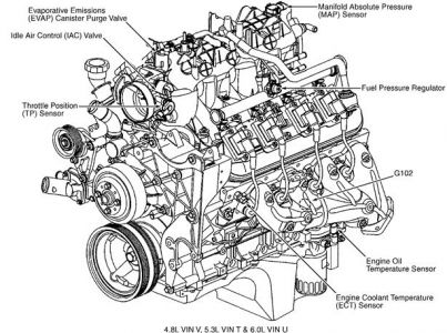 2001 Chevy Silverado Engine Diagram