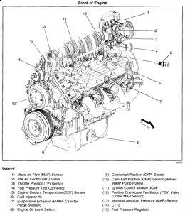 2001 chevy impala engine cooling problem 2001 chevy impala 6 cyl 2003 Impala Engine Diagram 1 reply