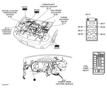 Kia Sedona Bank 1 O2 Sensor Location