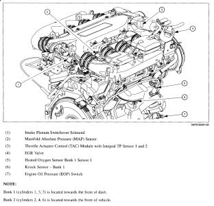 Saturn L300 Wiring Diagram