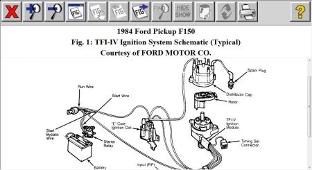 1984 Ford F150 Does My Truck Have A Pickup Coil In The