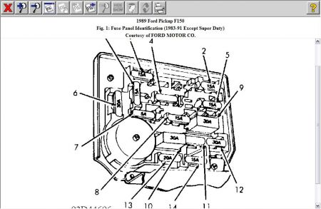 12900_f150_fuse_box_1 no tail lights 1989 ford f150 xlt when i turn on my headlight my 1989 ford f350 fuse box diagram at crackthecode.co