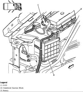 1998 buick fuse box circuit diagram template