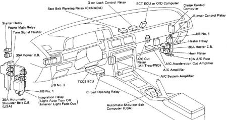 12900_f2_25 1988 toyota camry fuse box layout 1988 toyota camry 4 cyl i was Toyota Camry Fuse Box Layout at gsmx.co