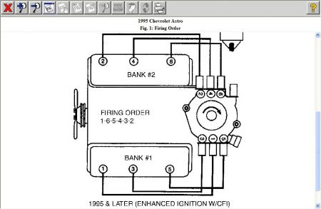 Chevrolet Astro 1995 Chevy Astro Firing Order Plug Placement On Cap on 1993 s10 fuel pump wiring diagram