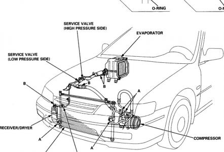 Wiring Diagram For A 1997 Honda Civic