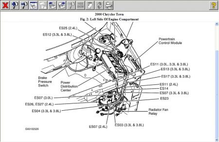 2006 Ford Taurus Fuse Box Location