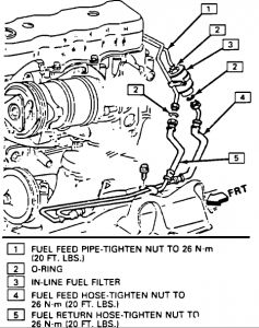 Chevy Astro Engine Diagram