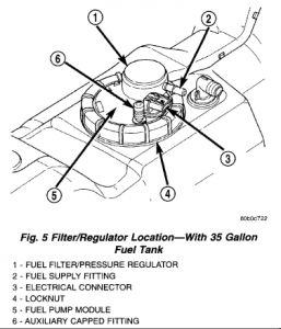 [DIAGRAM_3US]  Fuel Filter Location: Where Is the Fuel Filter on a 2005 Dodge ... | 2005 Dakota Fuel Filter |  | 2CarPros