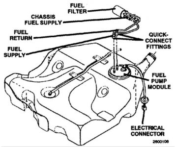 1997 Chrysler Concorde Engine Diagram