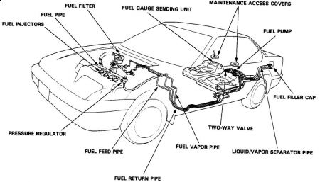 honda accord fuel filter location honda fuel filter