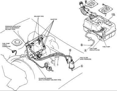 Civic Ex 1995 Coolant Sensor Faults furthermore 1999 Toyota Corolla L4 1 8l Fi Serpentine Belt Diagram also Nissan 350z Bumper Diagram together with Toyota Fuse Box 120 also T6811900 Need wiring diagram saab 9000 turbo ecu. on 1998 nissan frontier alternator wiring diagram