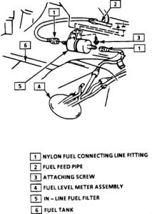 1994 chevy beretta fuel filter location engine. Black Bedroom Furniture Sets. Home Design Ideas