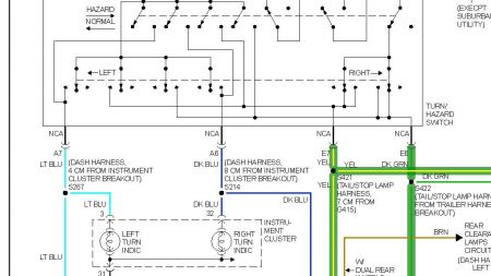 1999 Chevy Silverado Need the Wiring Diagram for the Turn S