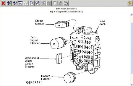 Jeep Wrangler Yj Wiring Diagram